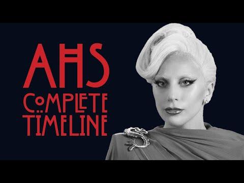 The Complete American Horror Story Timeline   Season 1 to Season 8