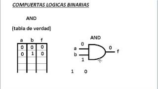 compuertas logicas parte 13
