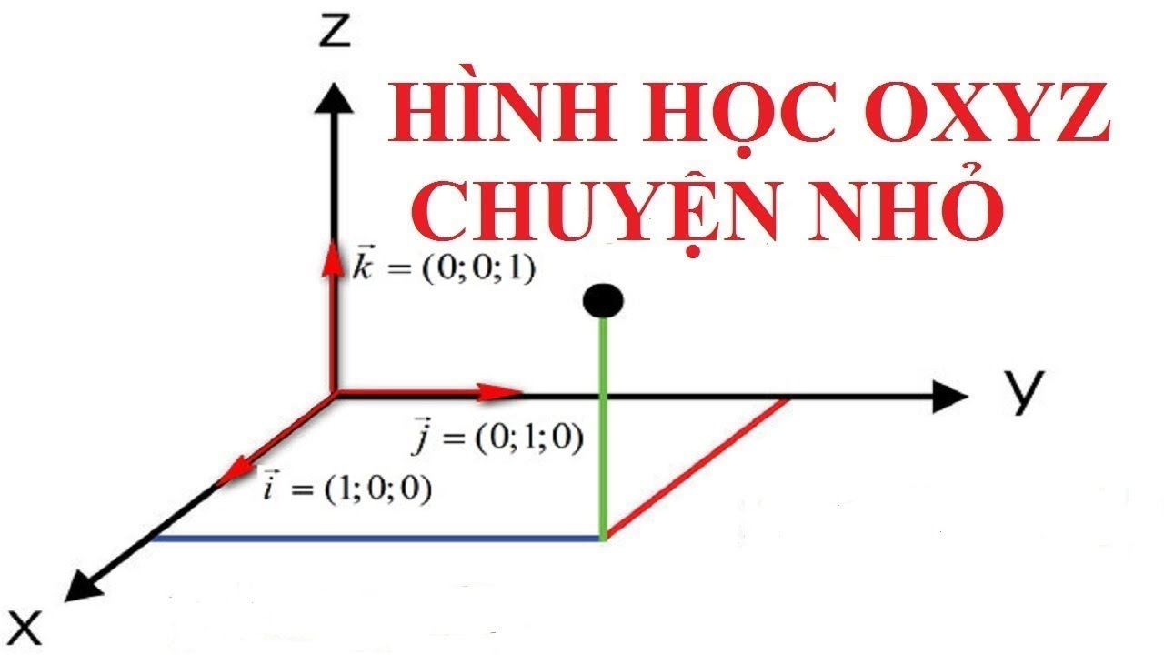 HÌNH GIẢI TÍCH OXYZ -  Bài 3 - Phương trình đường thẳng Oxyz
