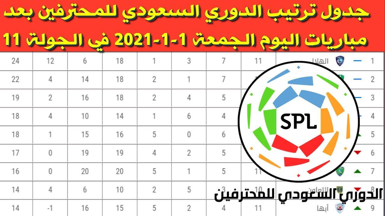 جدول ترتيب الدوري السعودي للمحترفين بعد مباريات اليوم الجمعة 1 1 2021 في الجولة 11 Youtube