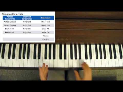 Jazz Improvisation  - Dissonant Intervals