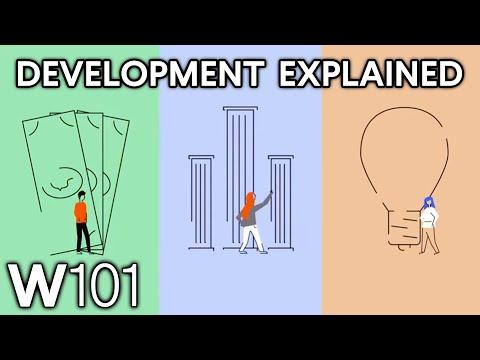 Global Development Explained | World101