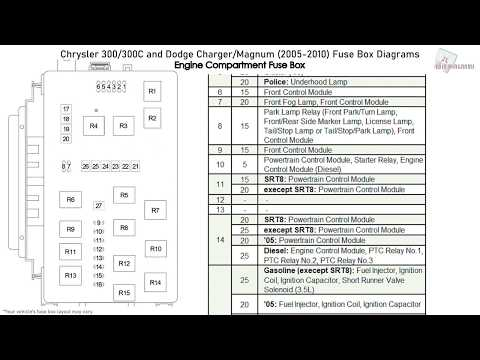 2006 Chrysler 300 Fuse Box Layout Wiring Diagram Frankmotors Es