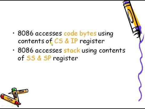 8086 Addressing Modes Tutorial - 8086 Microprocessor