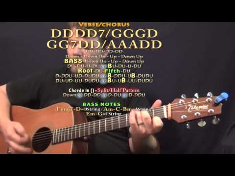 Ramble in My Shoes (Hank Williams Jr) Guitar Lesson Chord Chart ...