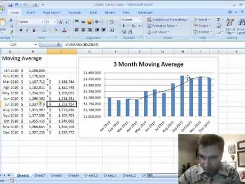 Excel Video 104 Moving Averages - YouTube