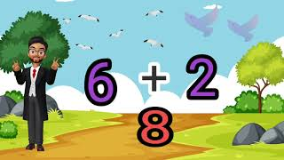 Matematik Pendidikan Khas Tahun 1 ((Operasi Tambah Dalam Lingkungan 10))