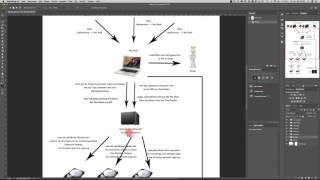 Datensicherung / Backup - Strategie von Simon Schurm Photography