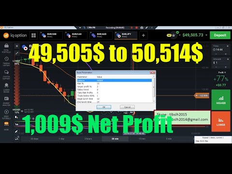 automated-trading-software-01-07-2019