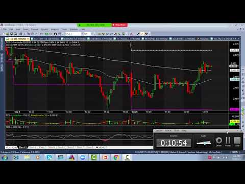 Live Demonstration of Trades in NSE - Implement your learning live