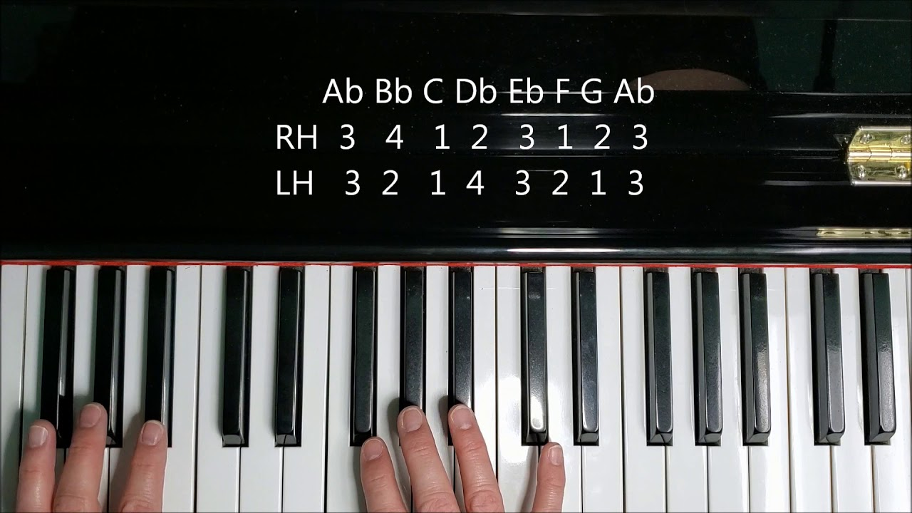 how to play a flat major scale on piano