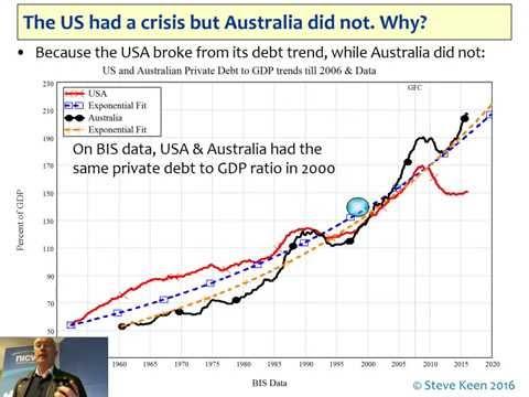 The Big Idea about Private Debt