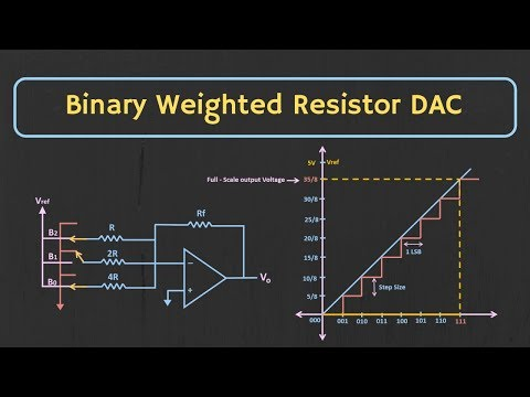 Binary Weighted Resistor DAC Explained
