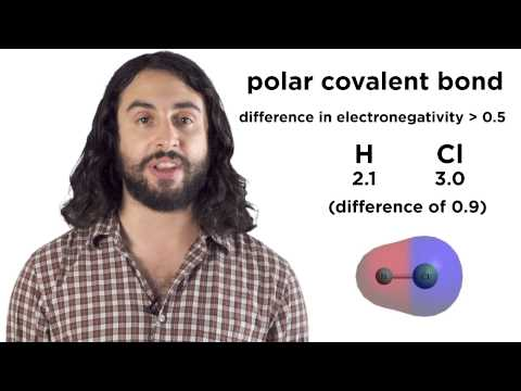 The Chemical Bond: Covalent vs. Ionic and Polar vs. Nonpolar