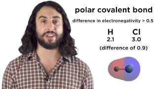 The Chemical Bond: Covalent vs. Ionic and Polar vs. Nonpolar
