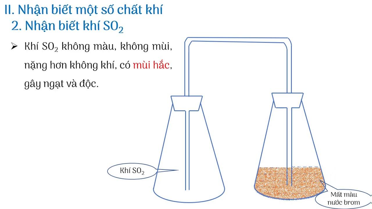 Bài 41: Nhận biết một số chất khí – Hóa học lớp 12 – Chương 8 – OLM.VN
