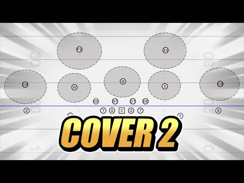 What Is Cover 2 Defense In Football | How To Beat Cover 2