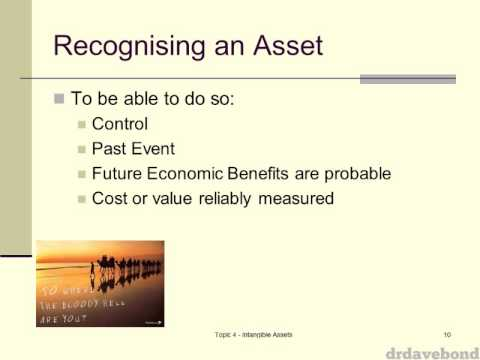 Accounting for Intangible Assets - Part 1/6