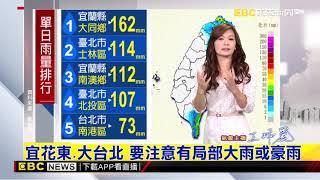 1100報》共伴效應 氣象局提出致災性降雨預警