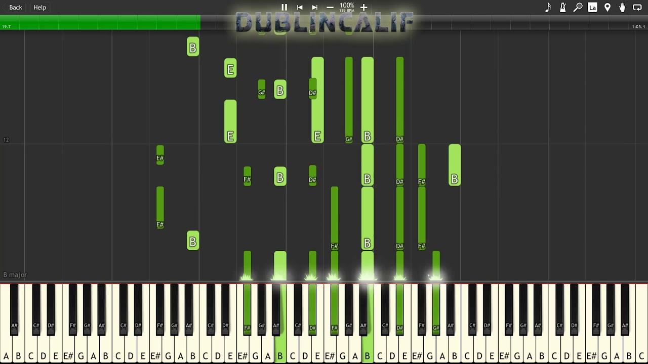 Pokemon X Y Coiffure Clips Theme Piano Tutorial Synthesia Youtube