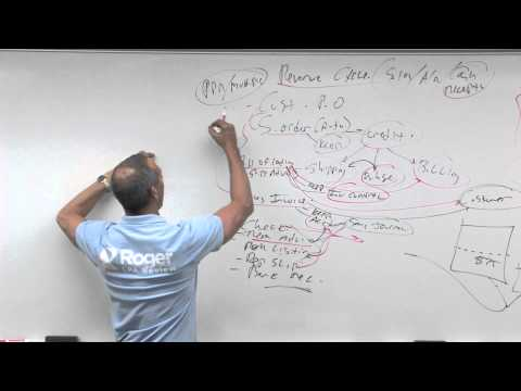 Internal Control: Revenue Cycle  Lesson 5