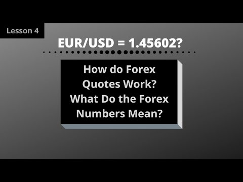 forex-quotes-|-(what-is-it?-explained)