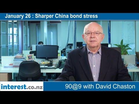 90 seconds @ 9am : Sharper China bond stress