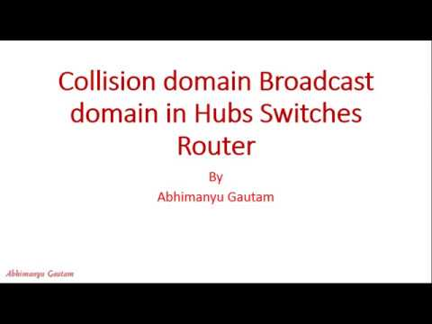Collision domain Broadcast domain in Hubs Switches Router || Networking Part - 25 || CCNA Part  7