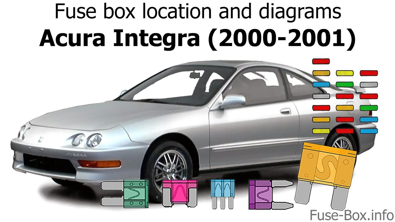 Fuse Box Location And Diagrams Acura Integra 2000 2001 Youtube