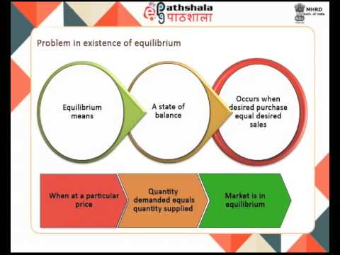 Existence, stability and uniqueness of equilibrium (ECO)