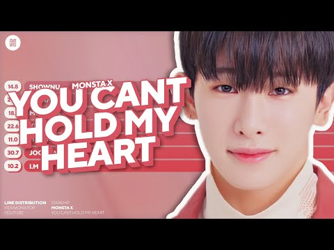Monsta X - You Can't Hold My Heart Line Distribution (Color Coded)
