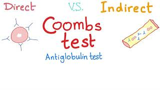 Direct Vs Indirect Coombs Test