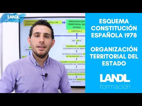 Esquema constitución española 1978 oposiciones organización territorial del estado título 8 cap 1