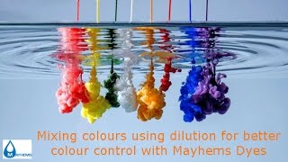 WATERCOOLING 101! Mixing colours to get different shades from your dyes