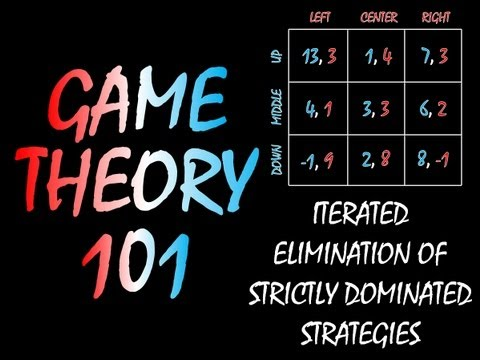 Game Theory 101: Iterated Elimination of Strictly Dominated Strategies