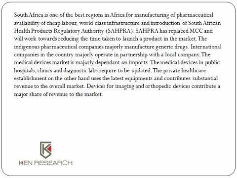 South Africa Pharmaceuticals Market Size