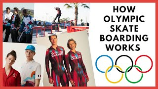 HOW OLYMPIC SKATEBOARDING WORKS