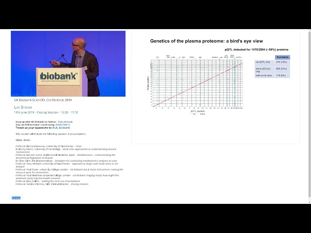 Dr Jimmy Peters - The promise of proteomics