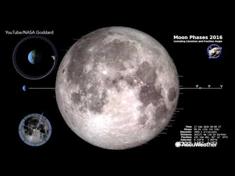 What is the 'black moon' and when can you see it?