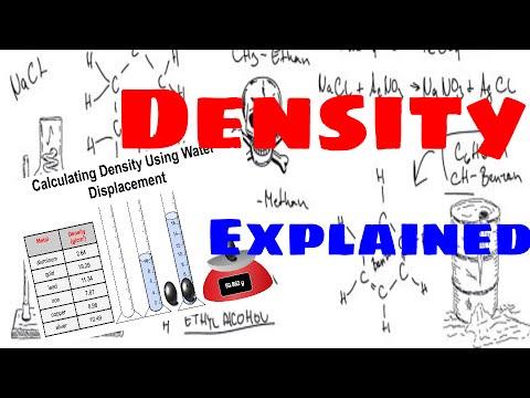 Density - Explained