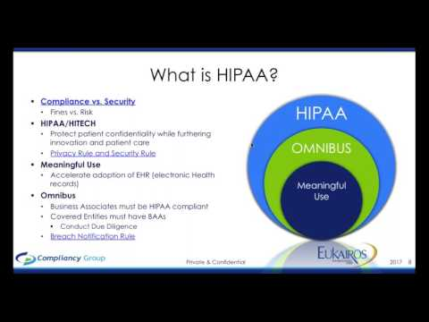 How To Pass A HIPAA Audit