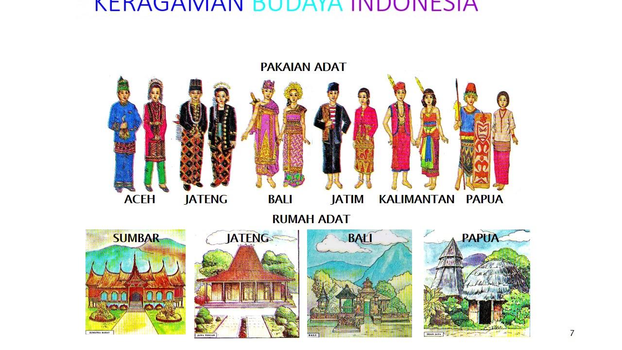 Power Point Pembelajaran Keanekaragaman Budaya Indonesia Youtube