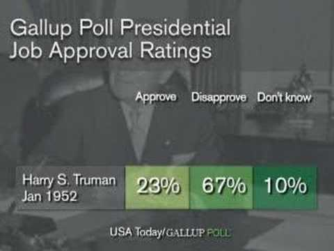 bush disapproval marks lowest in gallup history