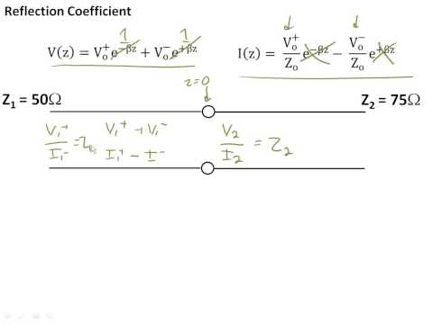 1 5 Reflection Coefficients on Transmission Lines