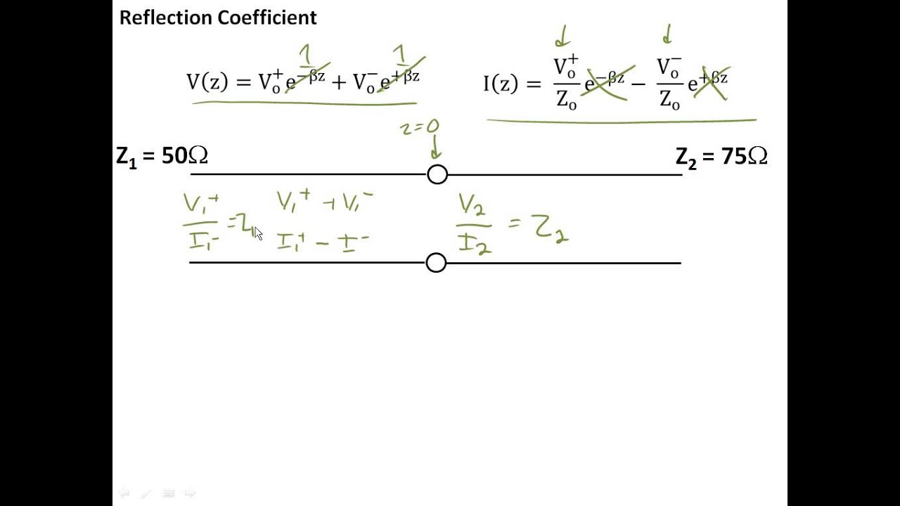 1 5 Reflection Coefficients On Transmission Lines Youtube Short Circuit Line