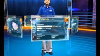 REAL KINECT (No Operator Behind) SUARA ANDA METRO TV PROTOTYPE [Graphixity]