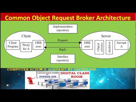 CORBA : What Is CORBA In Distributed System ? : Distributed System