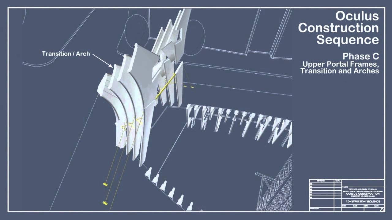 Building Information Modeling Bim Used At The Oculus