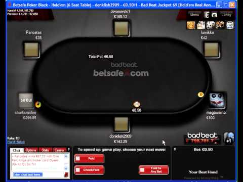 6 Handed No Limit Texas Holdem - Bluffing, Semi Bluffing and General Strategy for Beginners