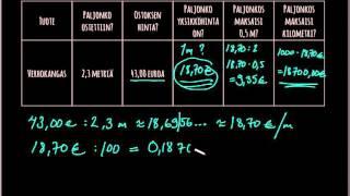 MA: Yksikköhinta ja hinnan laskeminen yksikköhinnan avulla